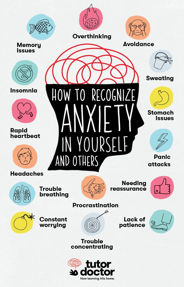 How to recognize anxiety in yourself and others infographic