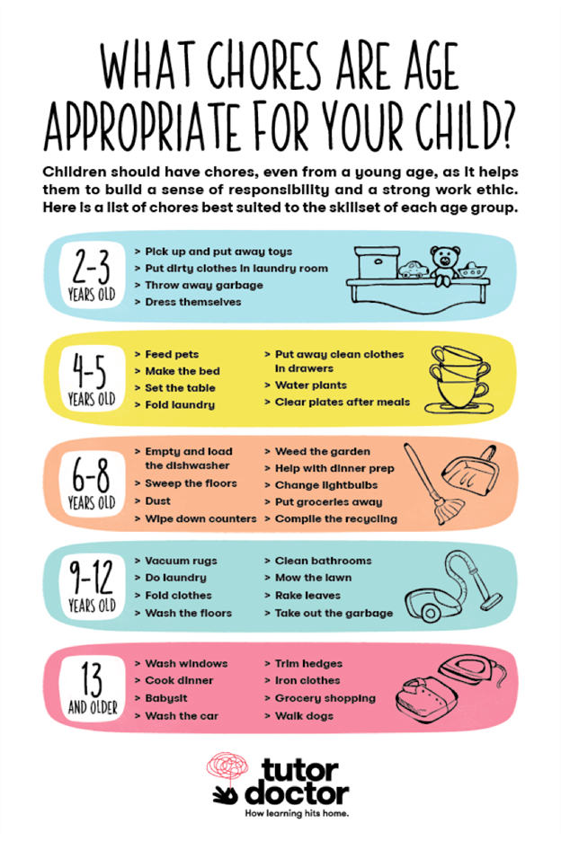 What Chores are Appropriate for Your Child?