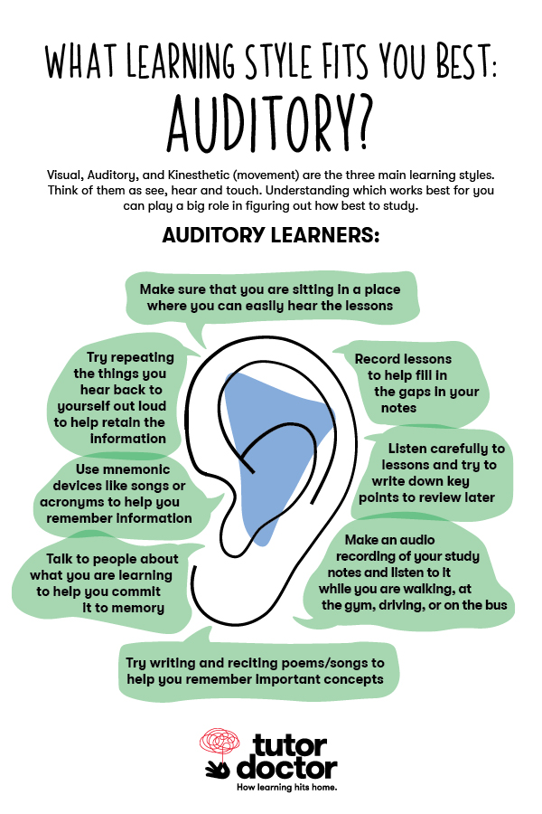 Auditory learners infographic